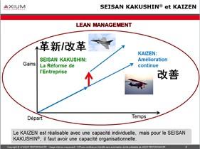 Seisan et Kaizen